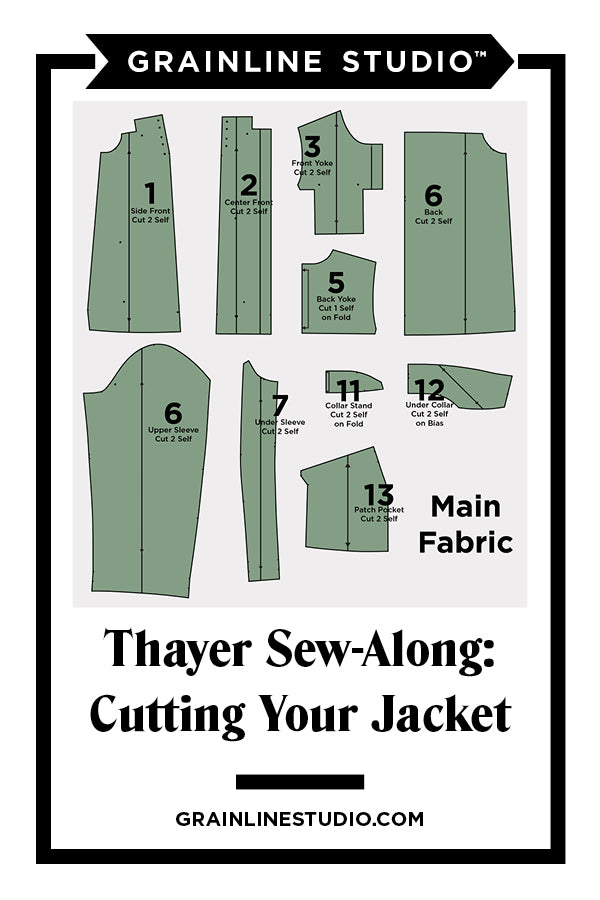 Thayer Sew-Along: Cutting your Jacket | Grainline Studio