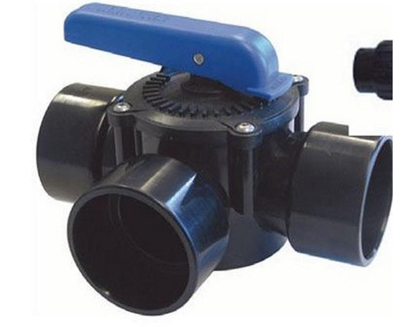 X-Clear 63mm 3-way valve