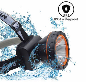 Ultra Bright LED Headlamp
