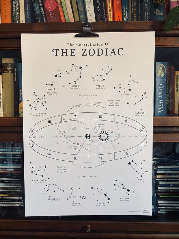 THE CONSTELLATION OF THE ZODIAC by Moon revolver