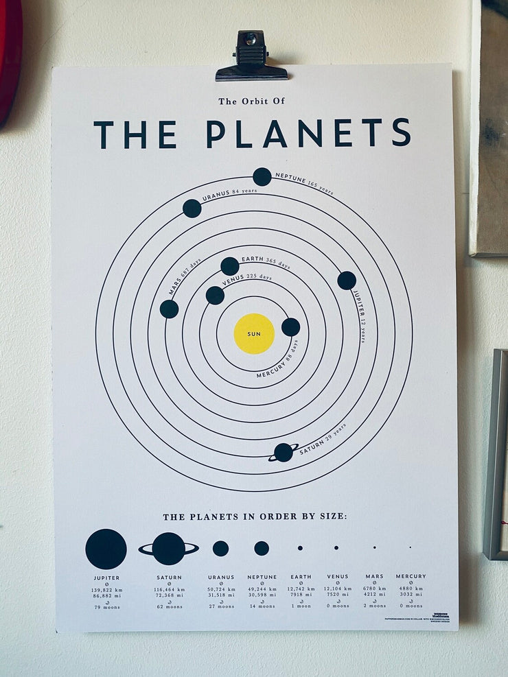 THE ORBIT OF THE PLANETS by moon revolver
