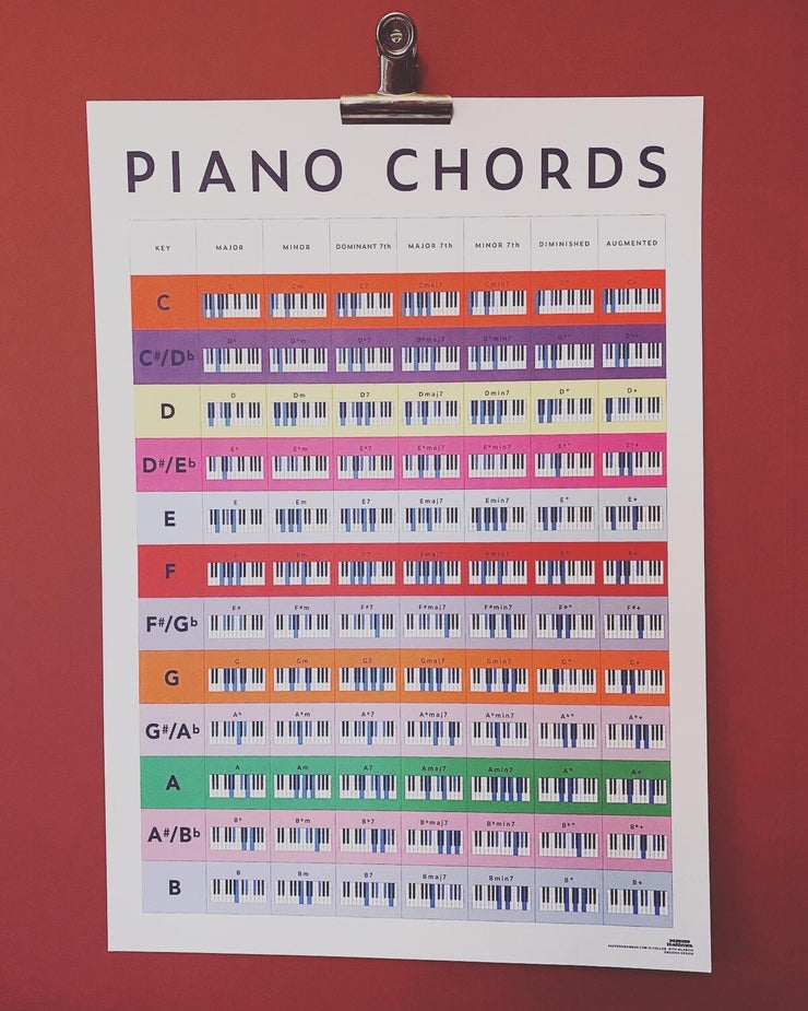 PIANO CHORDS by Moon revolver and #LAB259