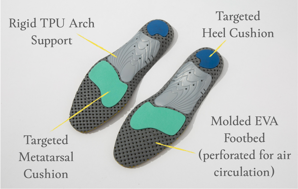 RĒDENSOLE orthotic insole