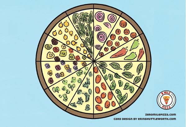 Quintessential Pizza Garden Seed Kit