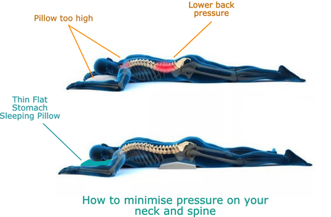 How sleeping on your stomach can put pressure on your spine and neck