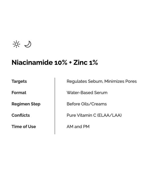 THE ORDINARY Niacinamide SUPERSIZE10% + Zinc 1% - SUPERSIZE 60ml