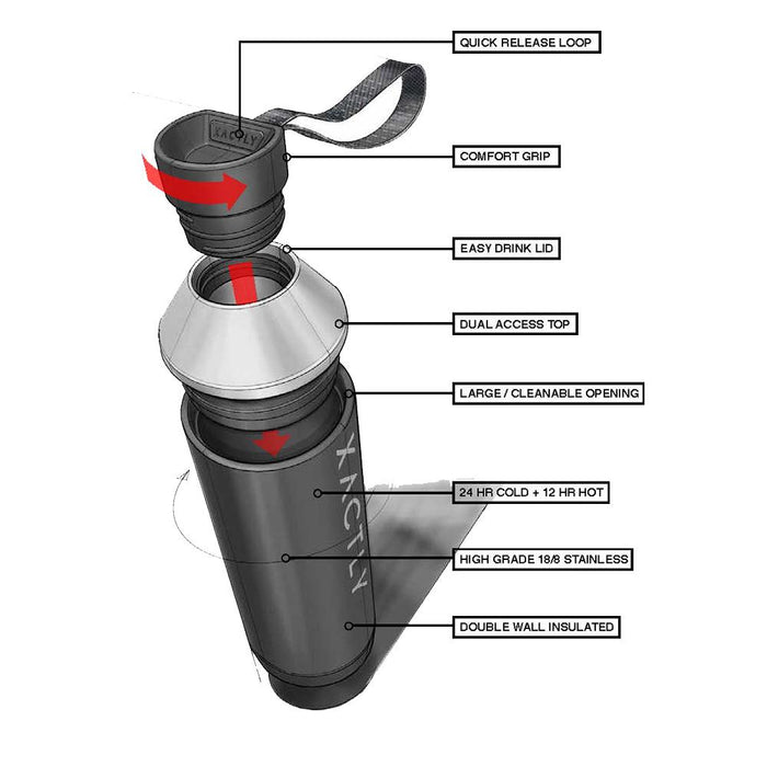 32 oz Stainless Steel Dual Opening Bottle