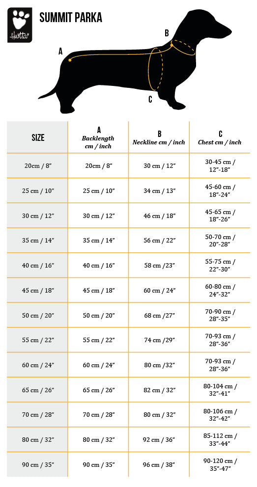 Hurtta Summit Parka Measuring Chart