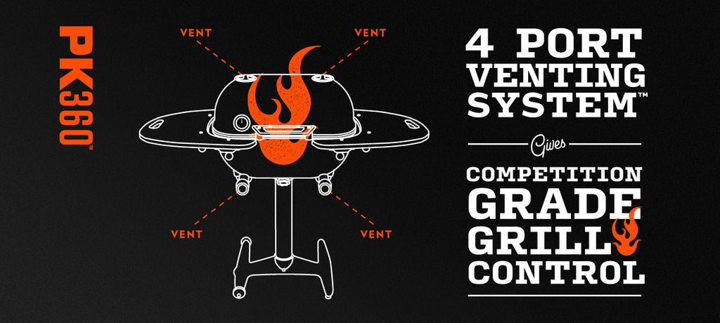 Illustration of a PK Grill 360 showing the 4 port venting system, with the caption that gives you competition grade grill control
