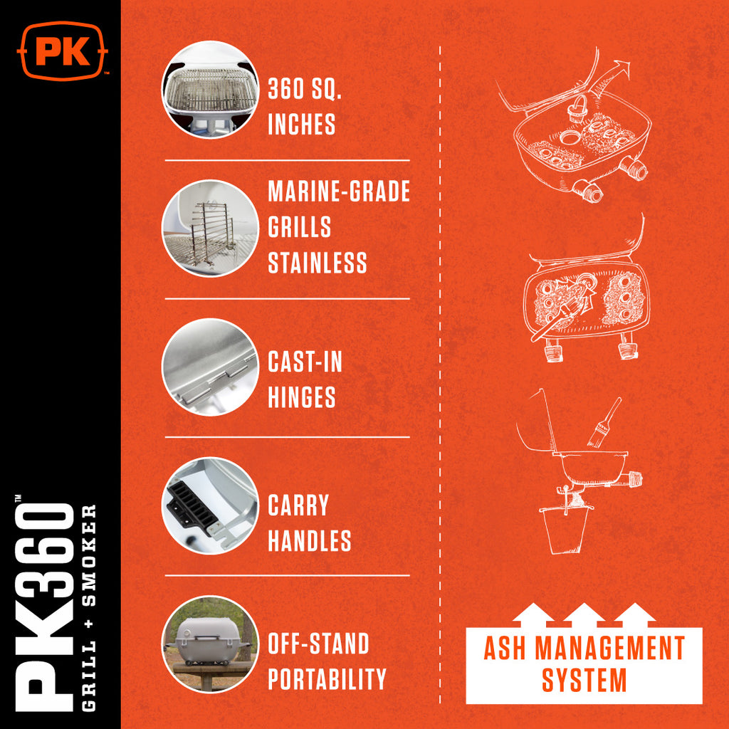 Diagram of features of the PK360 Grill