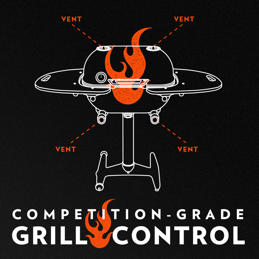 Diagram of PK Grill PK360 Grill showing 4 zone temperature control