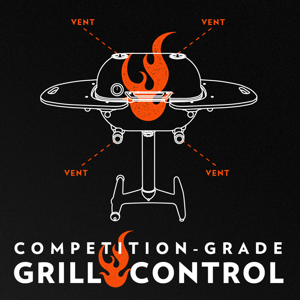 Diagram of PK Grill PK360 Grill showing 4 zone heat control