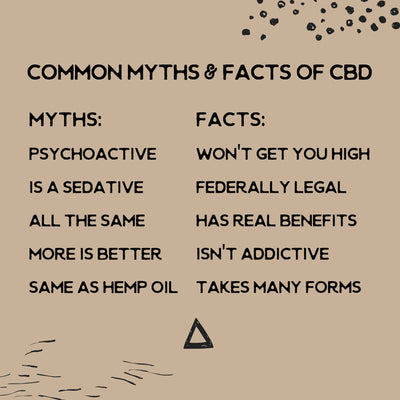 5 myths & 5 facts about cbd