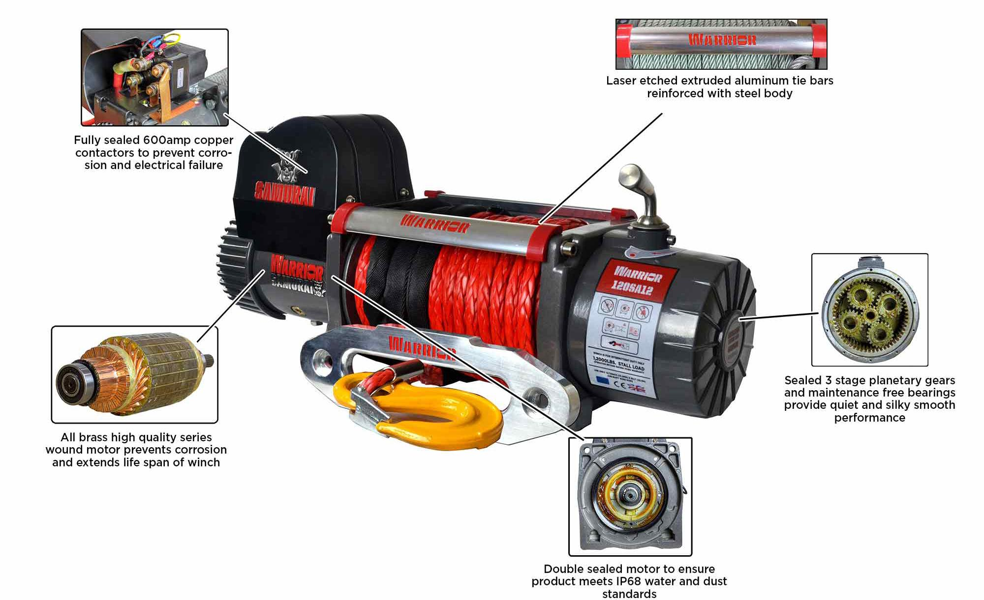 9,500 LB Short Drum Samurai Series Winch (Synthetic Rope)