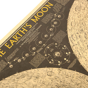 Vintage Retro Paper Earth Moon World Map Poster