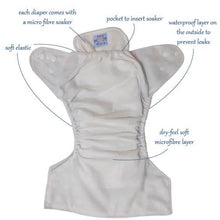 Specifications of Re-Usable Cloth Diaper for Baby