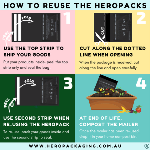 How to reuse HeroPack Mailers