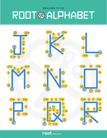 Code For Letters Of The Alphabet.Root Coding Robot Irobot