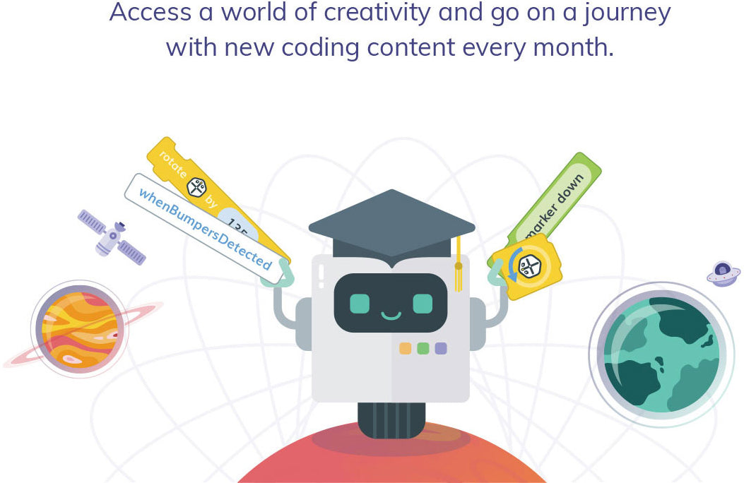 Access a world of creativity and go on a journey with new coding every month.