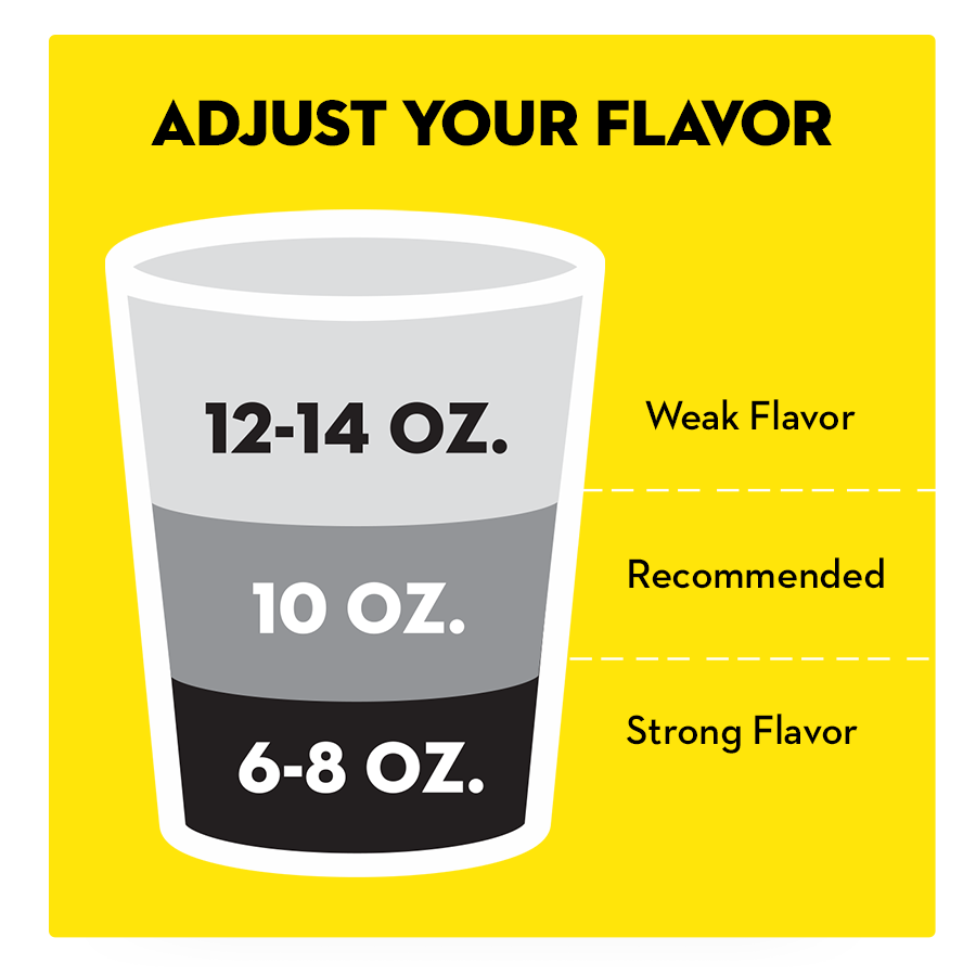 Adjust your Revel Energy flavors to your taste preference