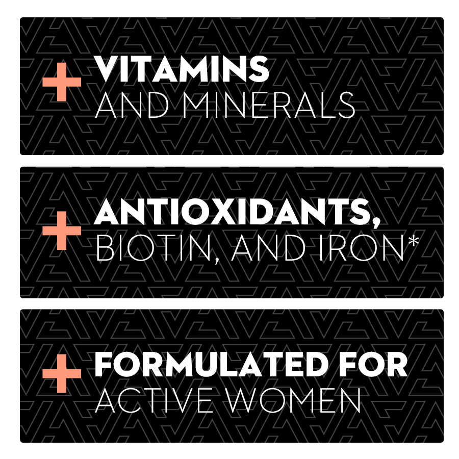 Revel Multivitamin contains essential Vitamins and Minerals, Antioxidants, Biotin and Iron active women need