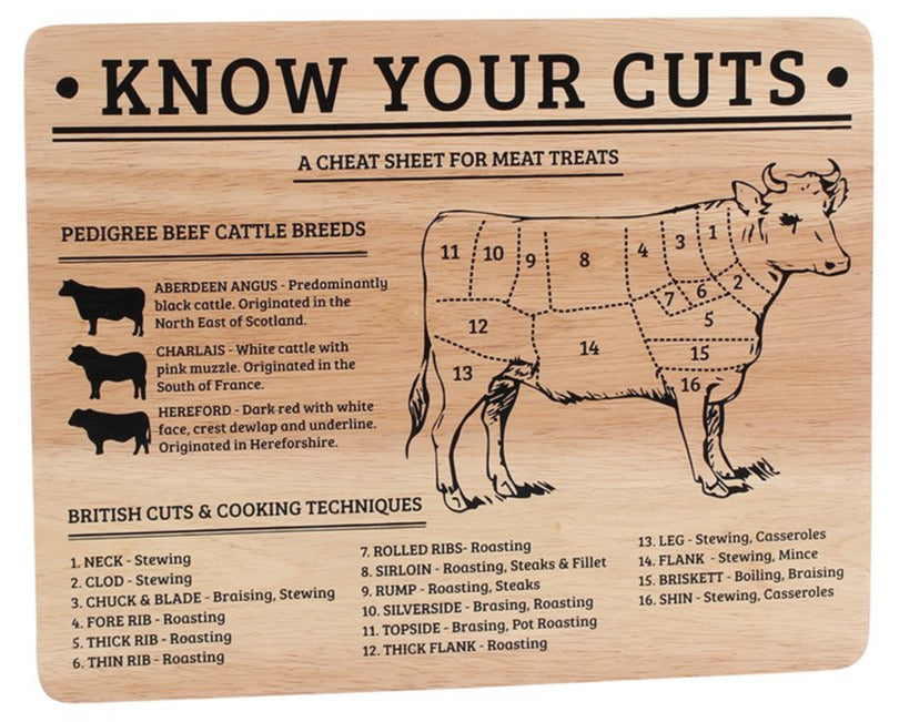 Know Your Cuts Chopping Board - Engraved Personalised Kitchen Gift - Culzean Gifts