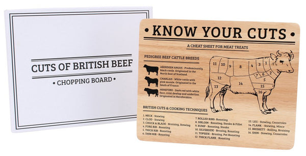 Know Your Cuts Chopping Board - Personalised Kitchen Gift - Culzean Gifts