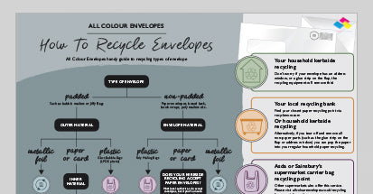 How to recycle envelopes guide