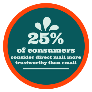 Direct mail is more trusted
