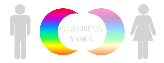 COLOUR PREFERENCE BY GENDER