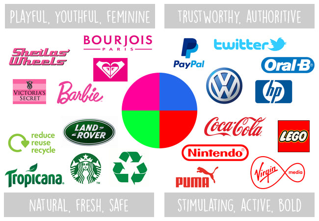 colour psychology in logos