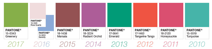 Pantone colour of the year history