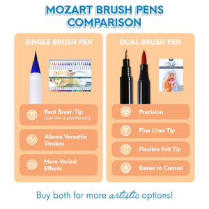 MozArt Supplies Dual Tip Brush Pen Marker Set - 12 Colors - Flexible Brush and Fineliner Tips - Watercolor Effects - Art Markers for Adult Coloring Books, Calligraphy, Lettering, Bullet Journal Pens