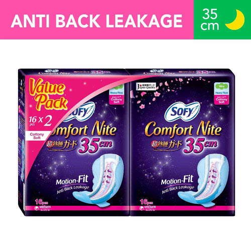 Sofy Body Fit Night Slim Wing 35cm - 16 x 2 packs (Twin Pack)