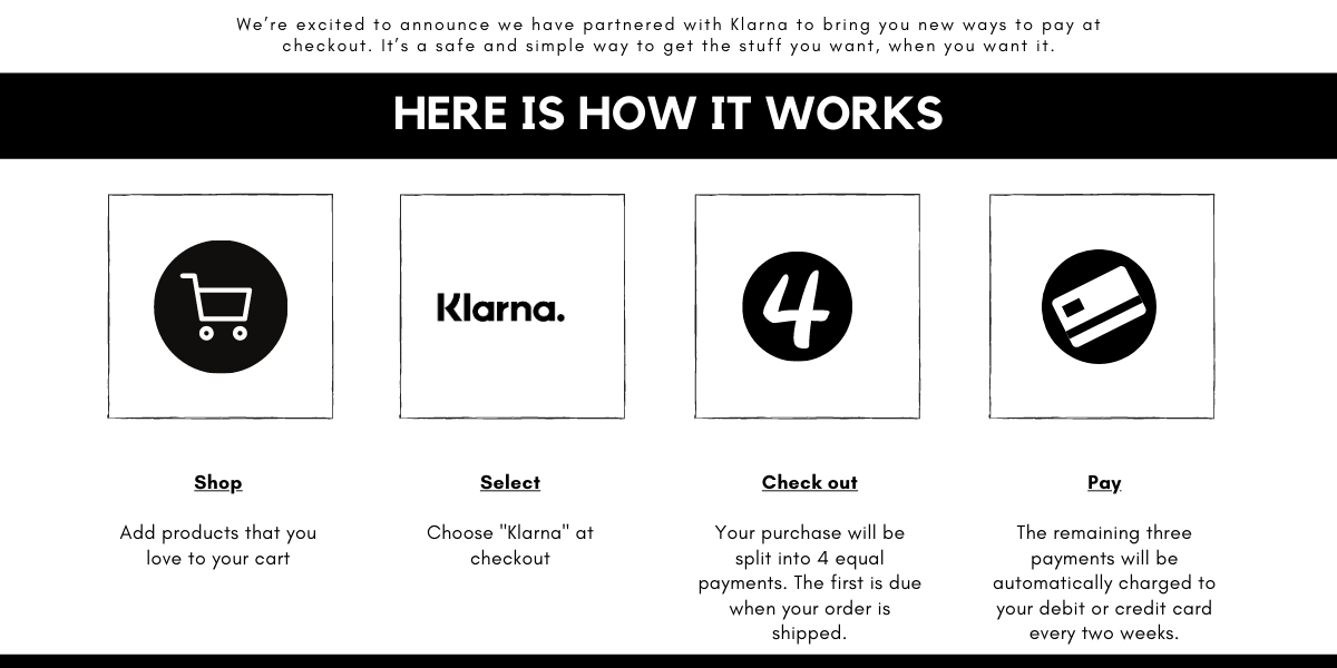 Flexible Payments with Klarna- How it works