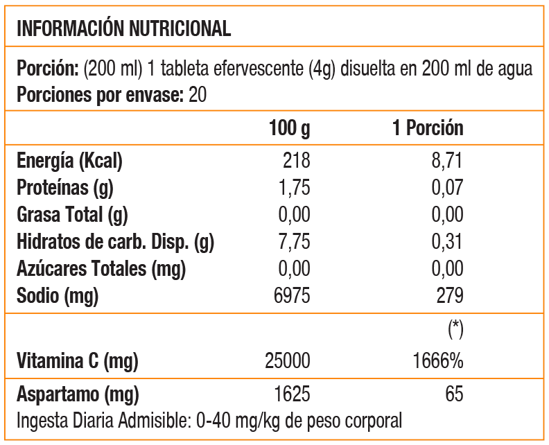 VITAMINA C 1000 MG - 20 TABLETAS