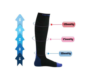 Makife Compression Socks for Men Women (20-30 mmhg) Boost Athletic Stamina Recovery for Fitness Running Skiing Hiking Flight Travel Medical Edema Diabetic Varicose Veins Maternity Pregnancy - 1 Pair