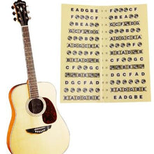 Load image into Gallery viewer, Guitar fretboard chart, 24 frets - guitarlic.com