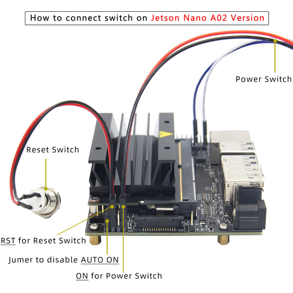 for NVIDIA Jetson Nano Developer Kit A02