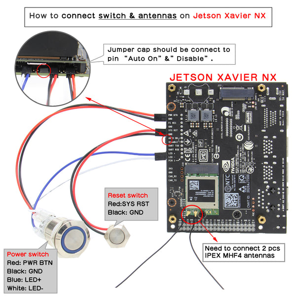 for NVIDIA Jetson Xavier NX Developer Kit