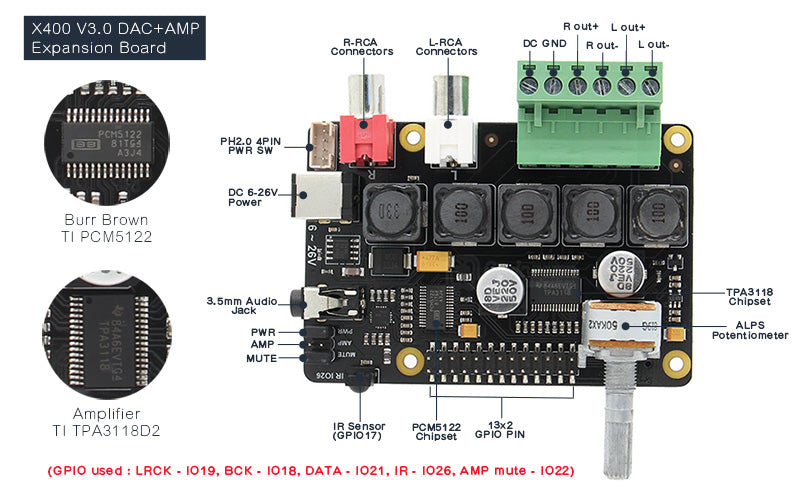 the diagram of  Raspberry Pi X400 V3.0 DAC+ AMP Full-HD Class-D Amplifier I2S PCM5122 Audio Expansion Board Raspberry Pi 3 Model B+(Plus)/3B Music Player