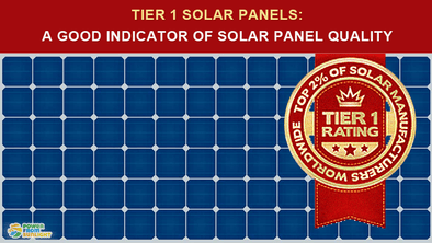 The Complete Expert Review About Jinko Solar JKM-60Cell