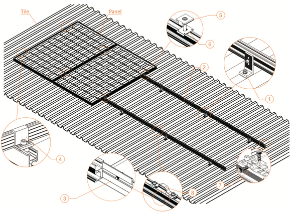 Solar Roof Mount - 4 panels