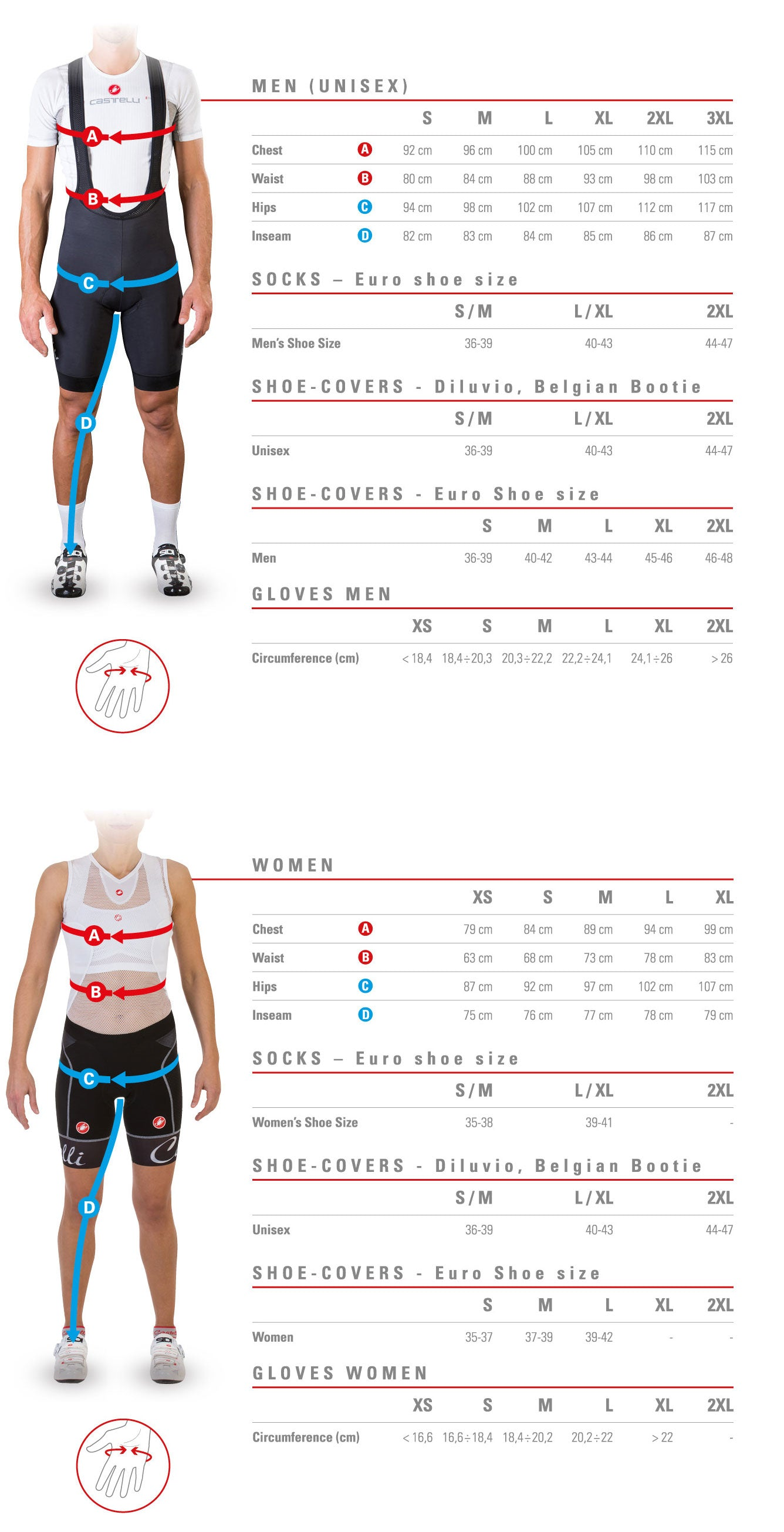 Castelli Size Guide for Team INEOS