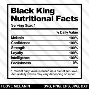 Black King Nutritional Facts SVG