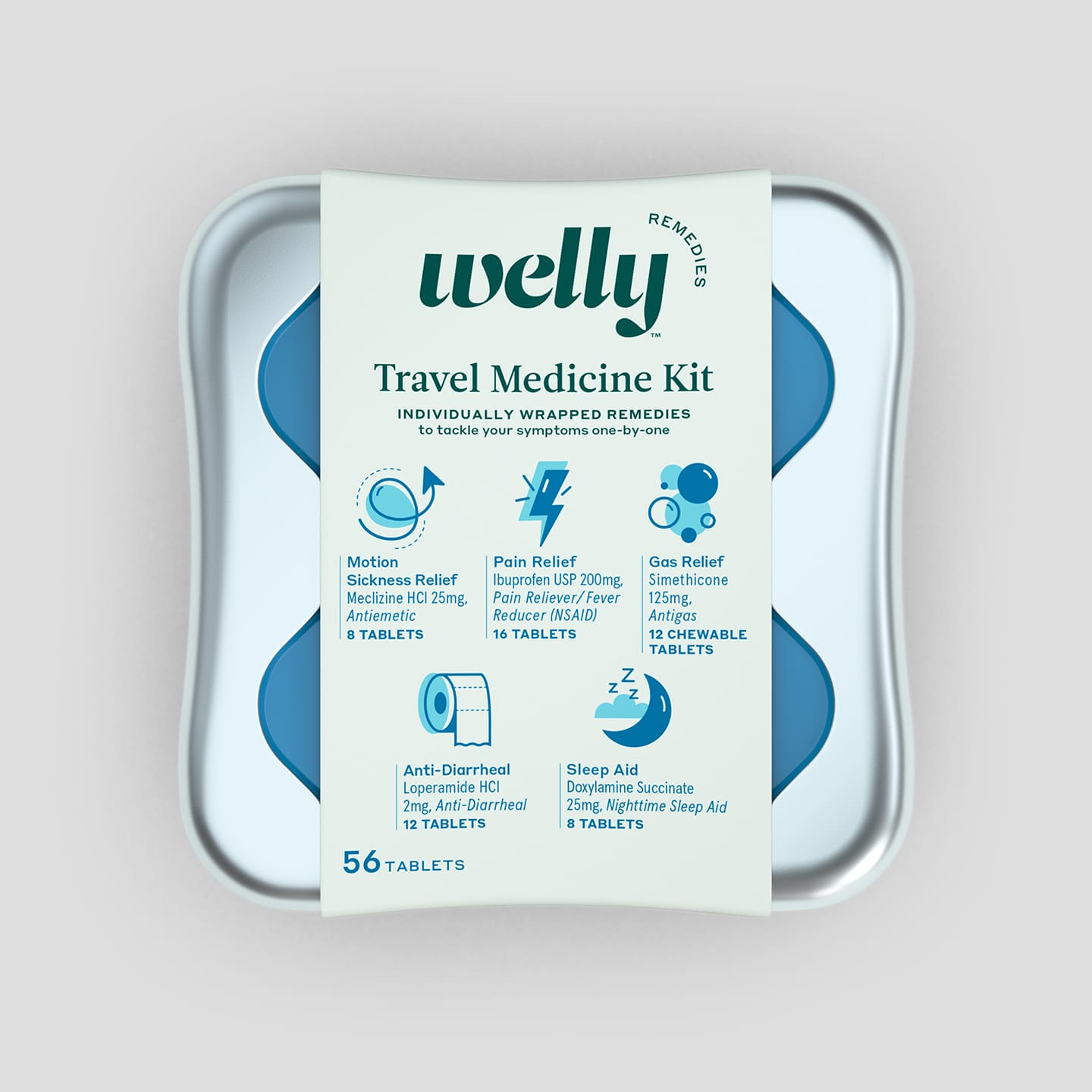 Travel Remedy Kit