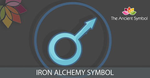 Iron Native American Symbol meanings explained. understand the history and meaning behind the symbols