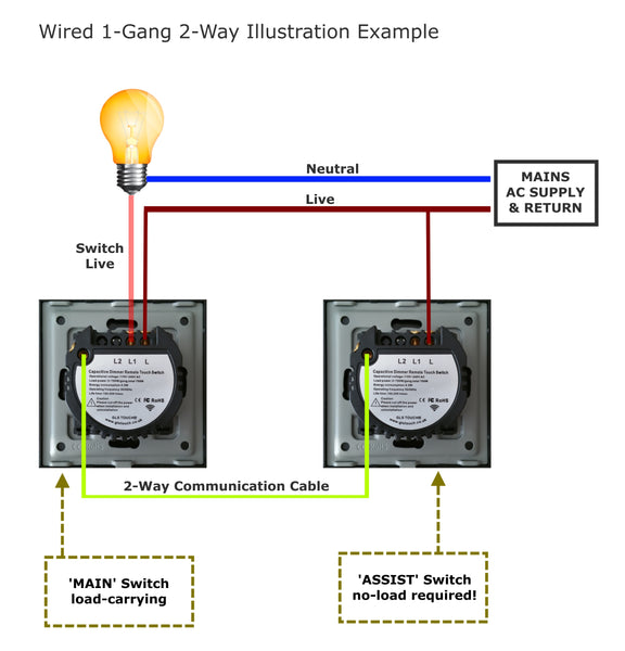 GLSTouch 1-Gang 2-Way Wiring