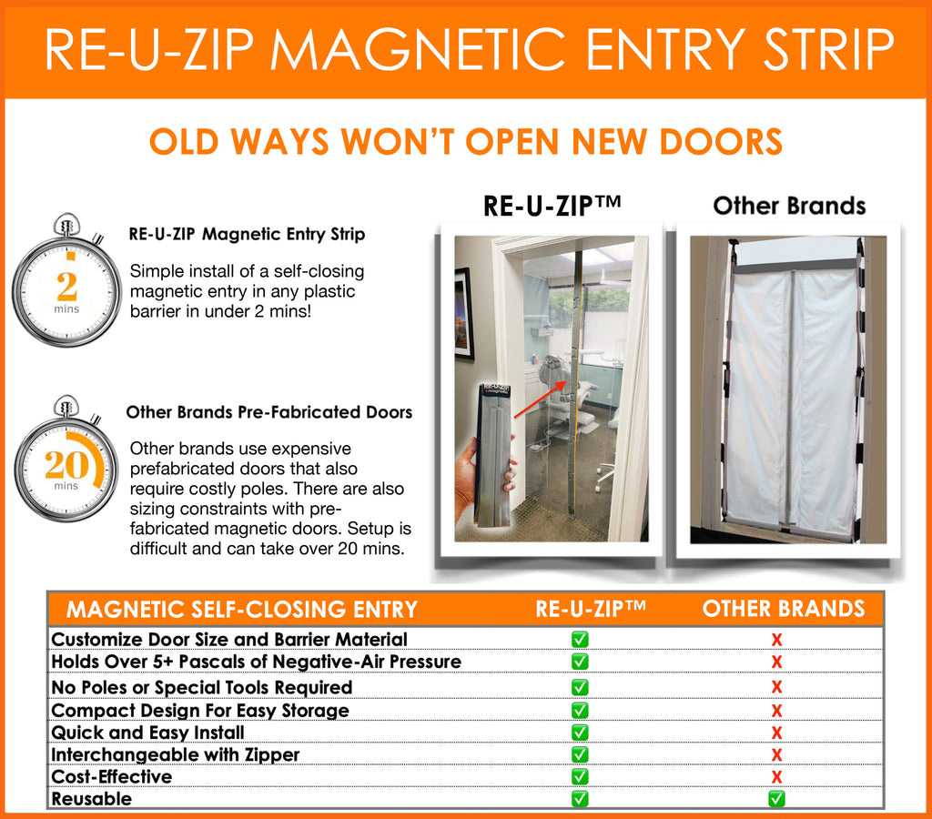 RE-U-ZIP MAGNETIC ENTRY STRIP™ | Create a Self-Closing Opening in Any Dust Barrier