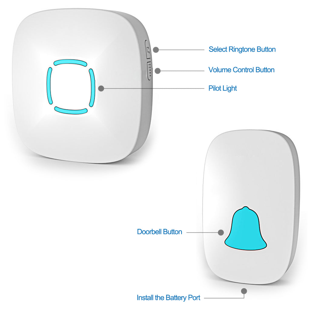 Wireless Doorbell Chime Kit Plug and Play, 2 Receiver x 1 Push Button (White) - kasonicdeal